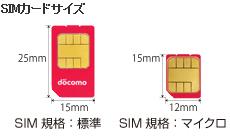 SIMカードの大きさ比較