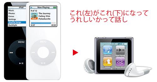 iPhone5kzkan